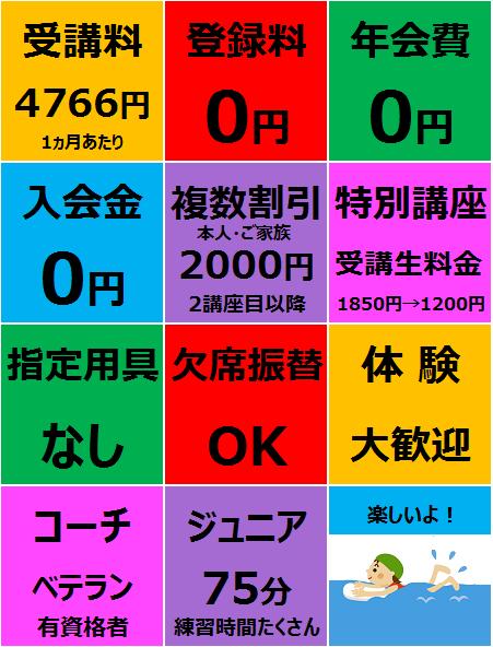 名古屋市のスイミングスクール・水泳教室、総合スポーツ教室スタート スイミングのポイントはコレ! 体験できます! お気軽にご連絡ください!
